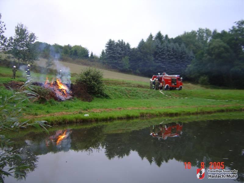 Ferienabschluss – 24 Stunden Feuerwehr