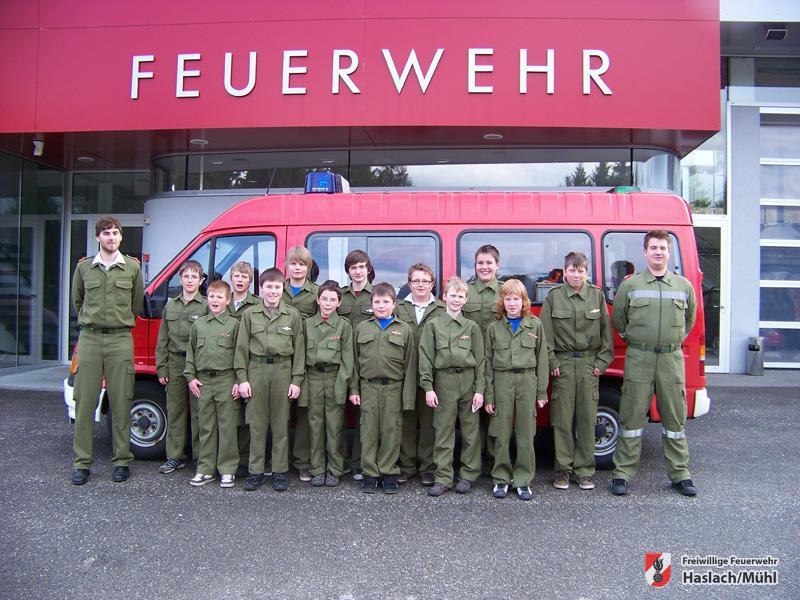 Jugend-Wissenstest 2010